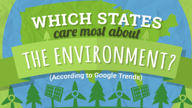 Which States Care Most About The Environment?